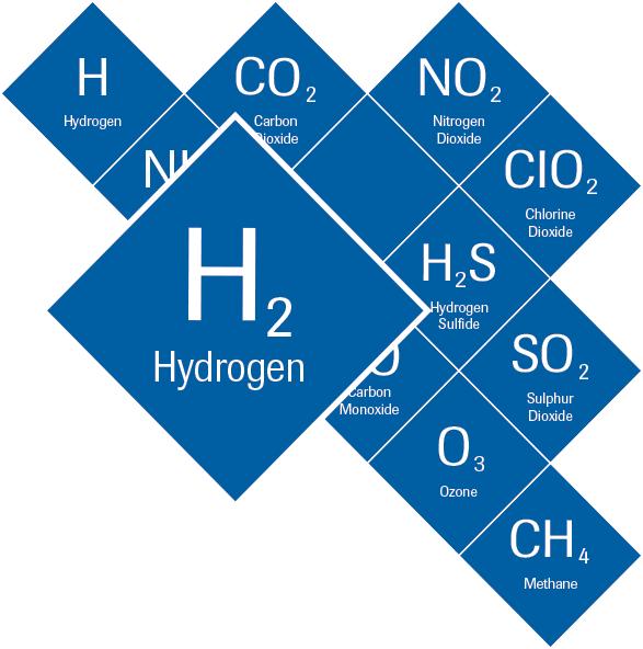 Detectie waterstof